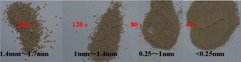 ceramic-powder by dry body system making