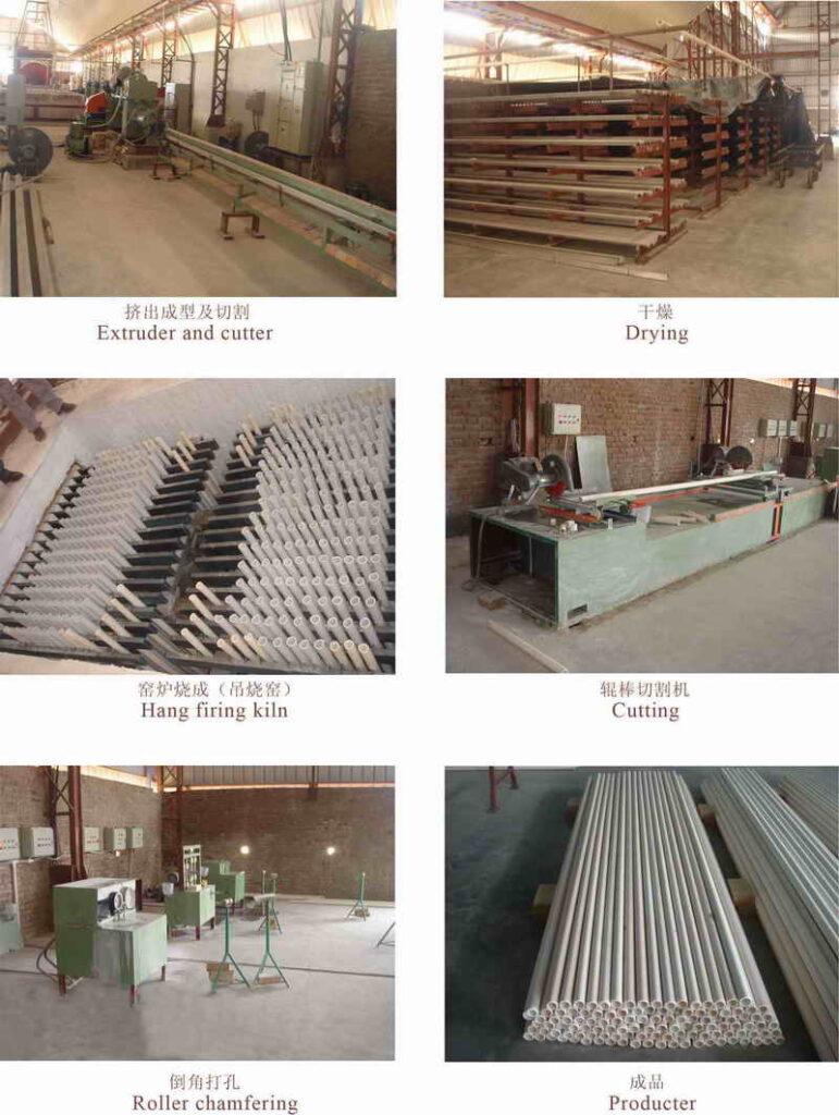 ceramci-roller production process chart