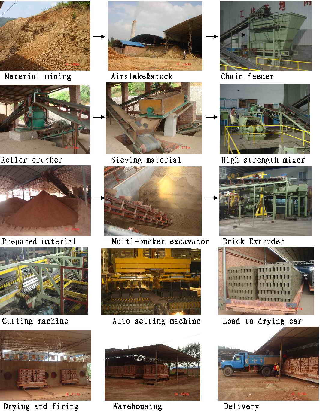Clay brick production process tile machineroof tile machine clay brick production process dailygadgetfo Choice Image